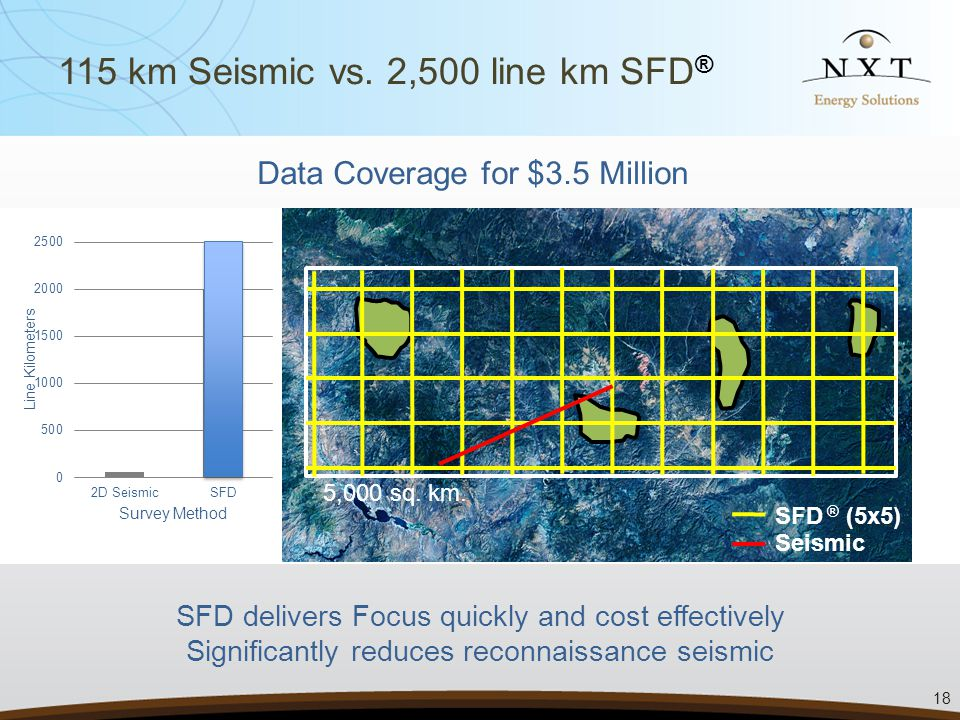 SFD® Product A recommended target map of anomalies identified by SFD® interpretation, rated on both reservoir and trap characteristics.