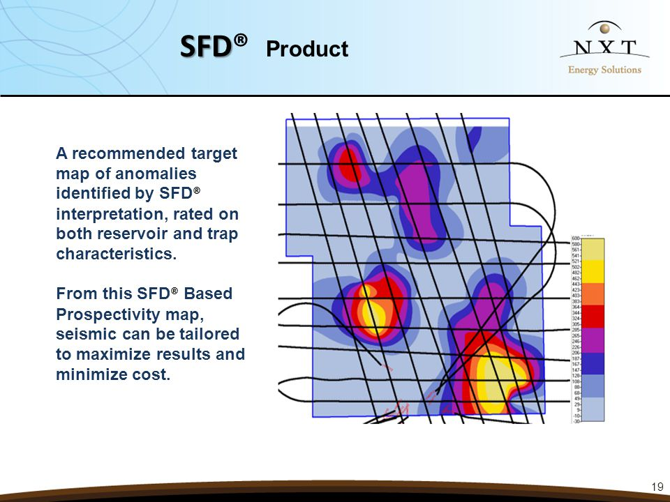 SFD® Capabilities and Limitations