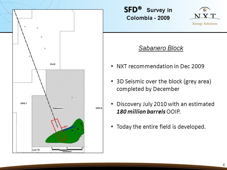 SFD® Survey, Pacific Rubiales, Tacacho block, Colombia