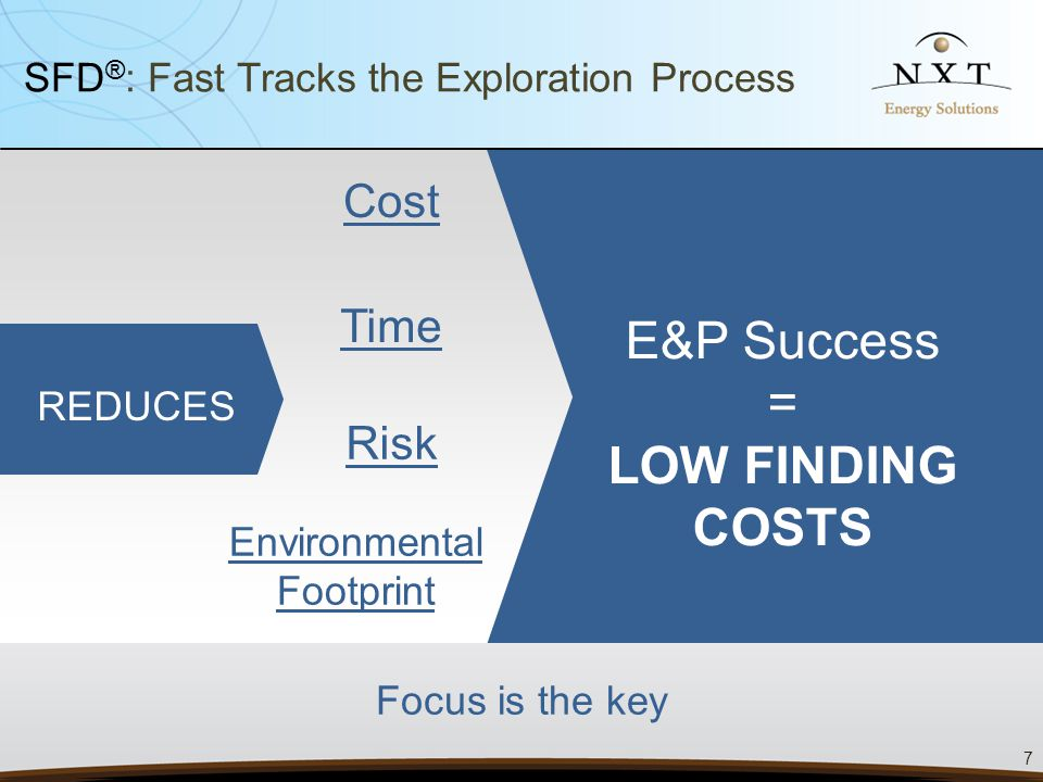SFD® System Exploration spectrum