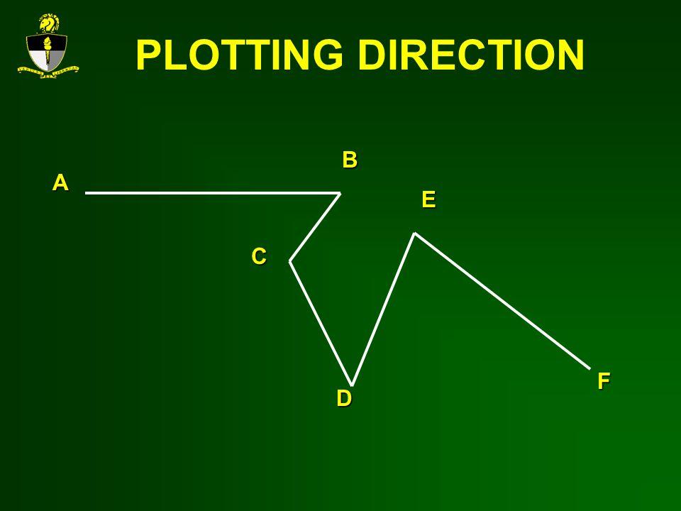 PLOTTING DIRECTION B A E C F D