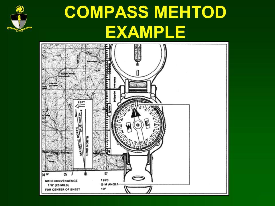 COMPASS MEHTOD EXAMPLE