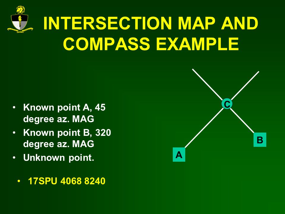 INTERSECTION MAP AND COMPASS EXAMPLE