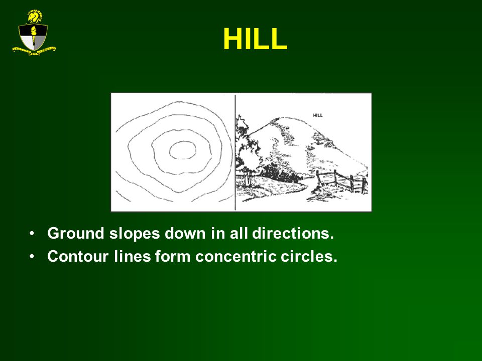 HILL Ground slopes down in all directions.