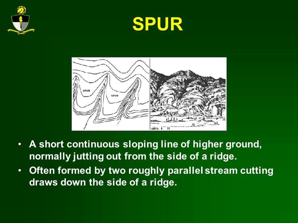 SPUR A short continuous sloping line of higher ground, normally jutting out from the side of a ridge.