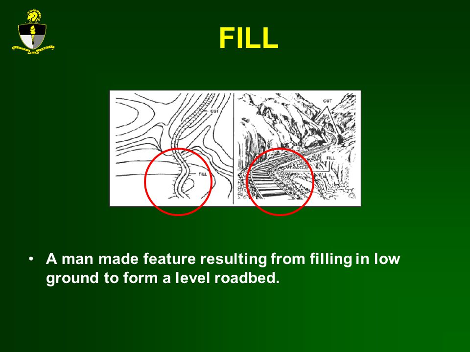FILL A man made feature resulting from filling in low ground to form a level roadbed.