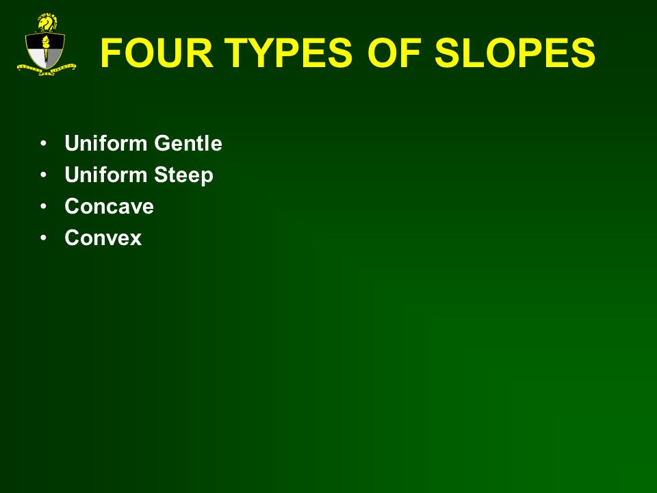 FOUR TYPES OF SLOPES Uniform Gentle Uniform Steep Concave Convex