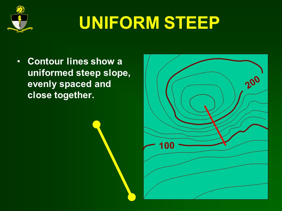 UNIFORM STEEP Contour lines show a uniformed steep slope, evenly spaced and close together. 200 100