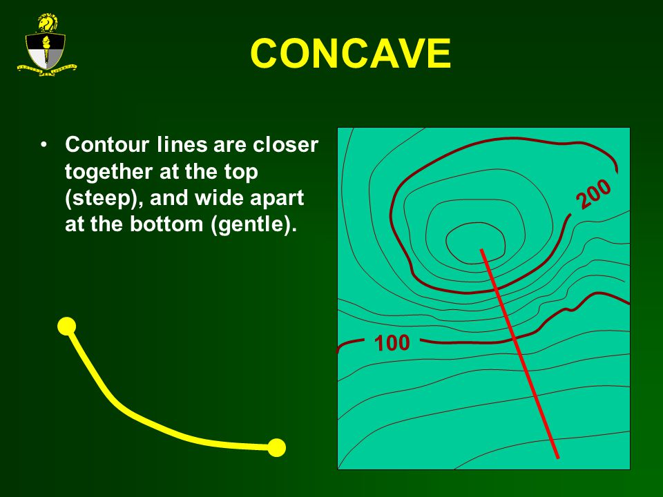 CONCAVE Contour lines are closer together at the top (steep), and wide apart at the bottom (gentle).