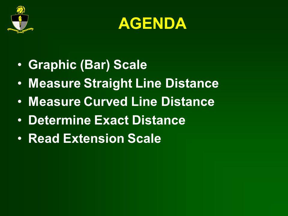 AGENDA Graphic (Bar) Scale Measure Straight Line Distance