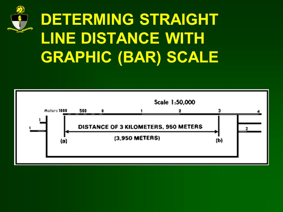 DETERMING STRAIGHT LINE DISTANCE WITH GRAPHIC (BAR) SCALE