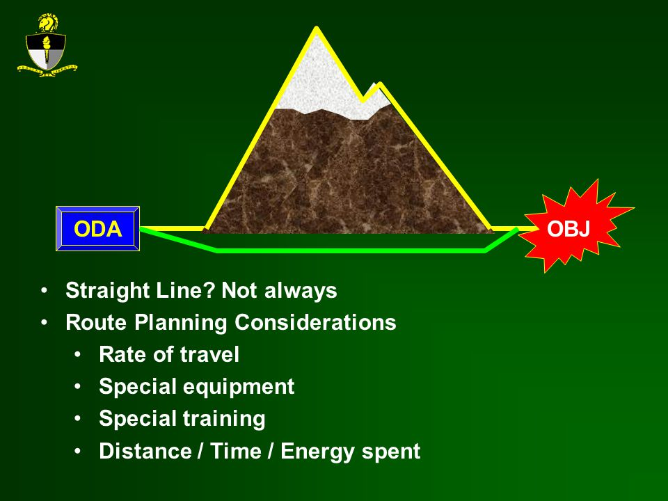 OBJ ODA. Straight Line Not always. Route Planning Considerations. Rate of travel. Special equipment.