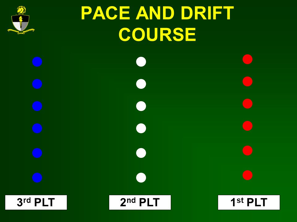 PACE AND DRIFT COURSE 3rd PLT 2nd PLT 1st PLT