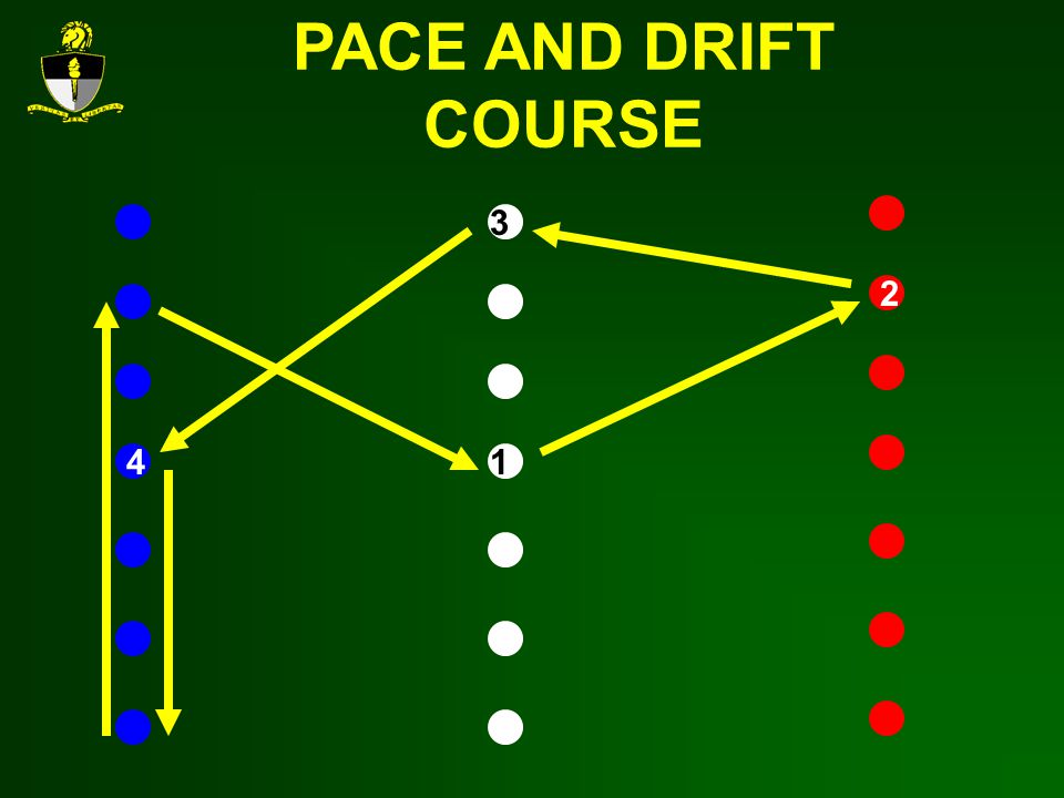 PACE AND DRIFT COURSE 3 4 2 1