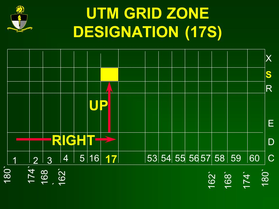 UTM GRID ZONE DESIGNATION (17S)