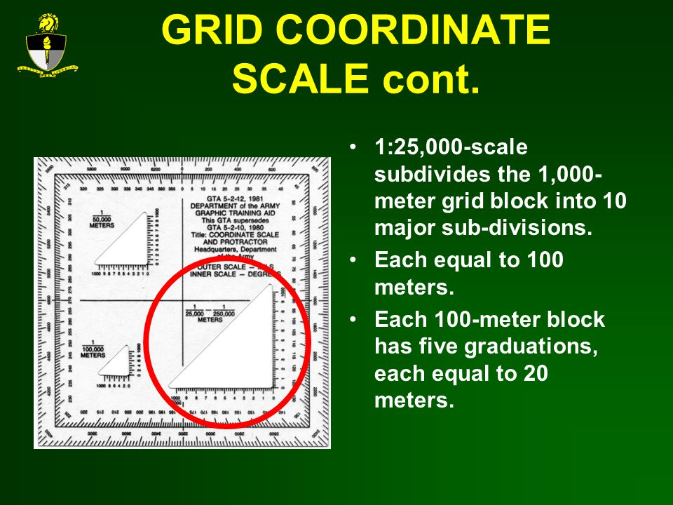 GRID COORDINATE SCALE cont.
