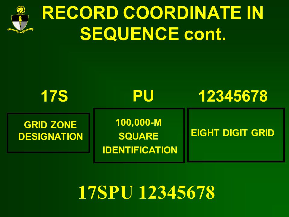 RECORD COORDINATE IN SEQUENCE cont.