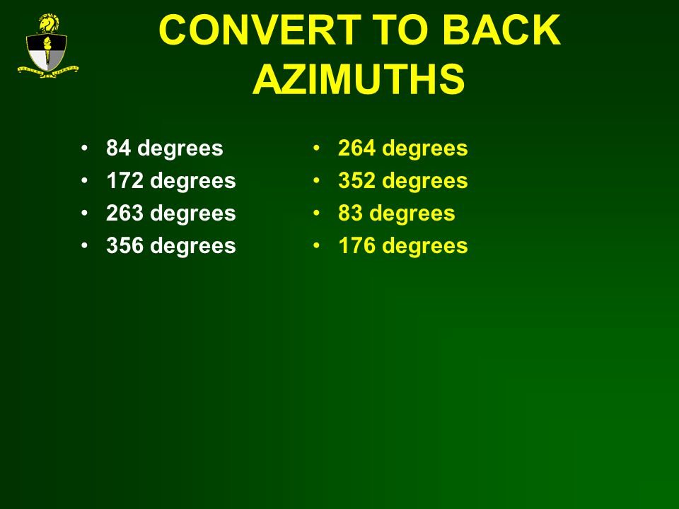 CONVERT TO BACK AZIMUTHS