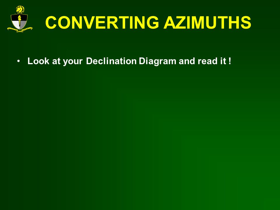 CONVERTING AZIMUTHS Look at your Declination Diagram and read it !