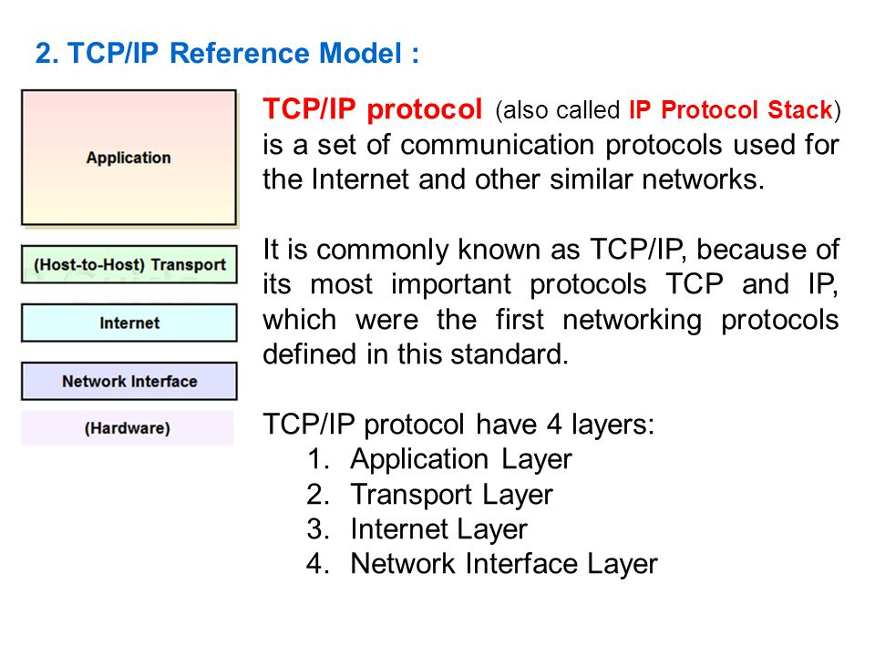 2. TCP/IP Reference Model :