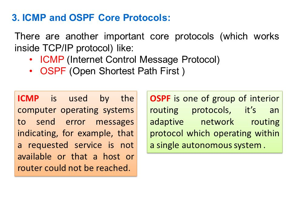 3. ICMP and OSPF Core Protocols: