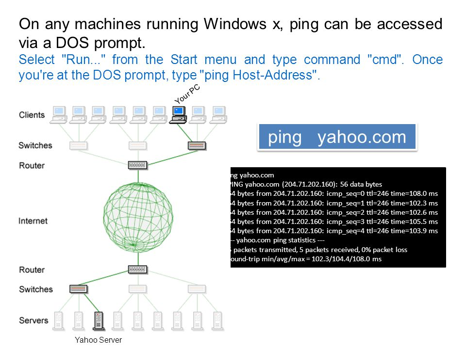 On any machines running Windows x, ping can be accessed via a DOS prompt.