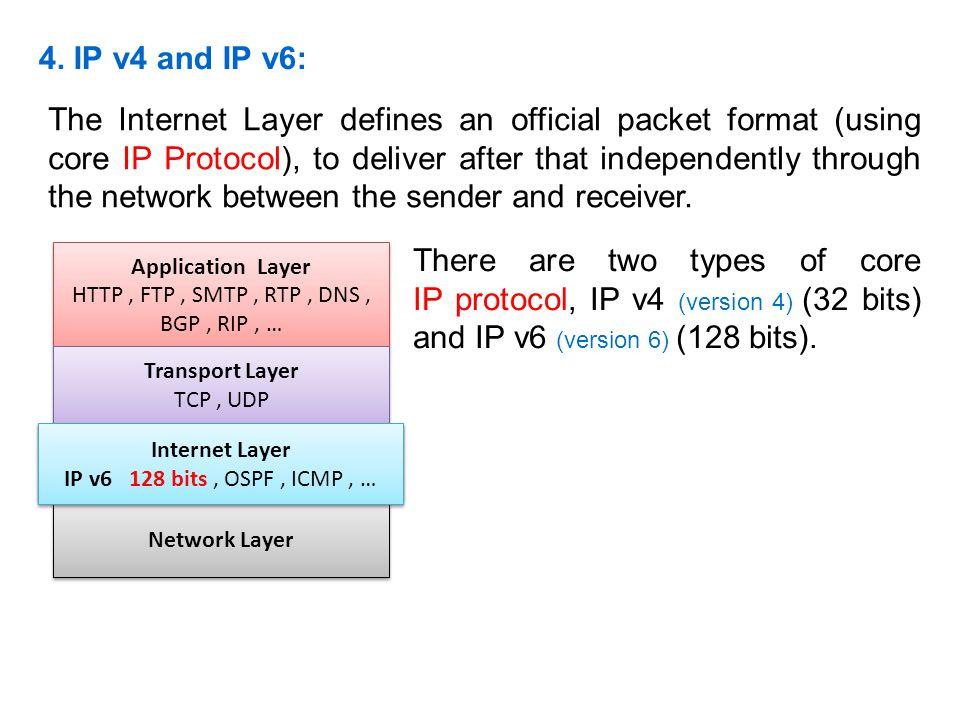 HTTP , FTP , SMTP , RTP , DNS , BGP , RIP , …