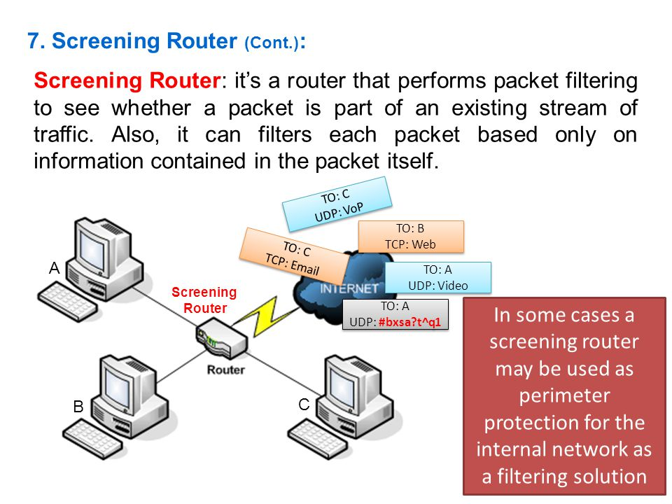 7. Screening Router (Cont.):