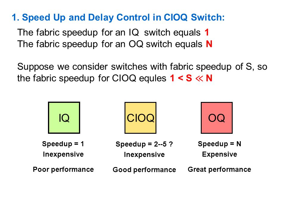 IQ CIOQ OQ 1. Speed Up and Delay Control in CIOQ Switch: