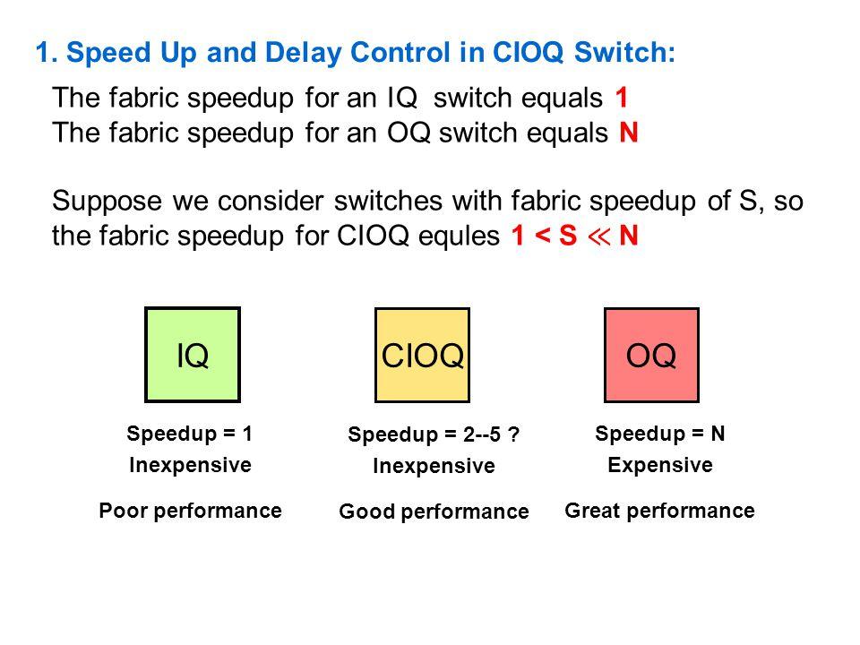 IQ CIOQ OQ 1. Speed Up and Delay Control in CIOQ Switch: