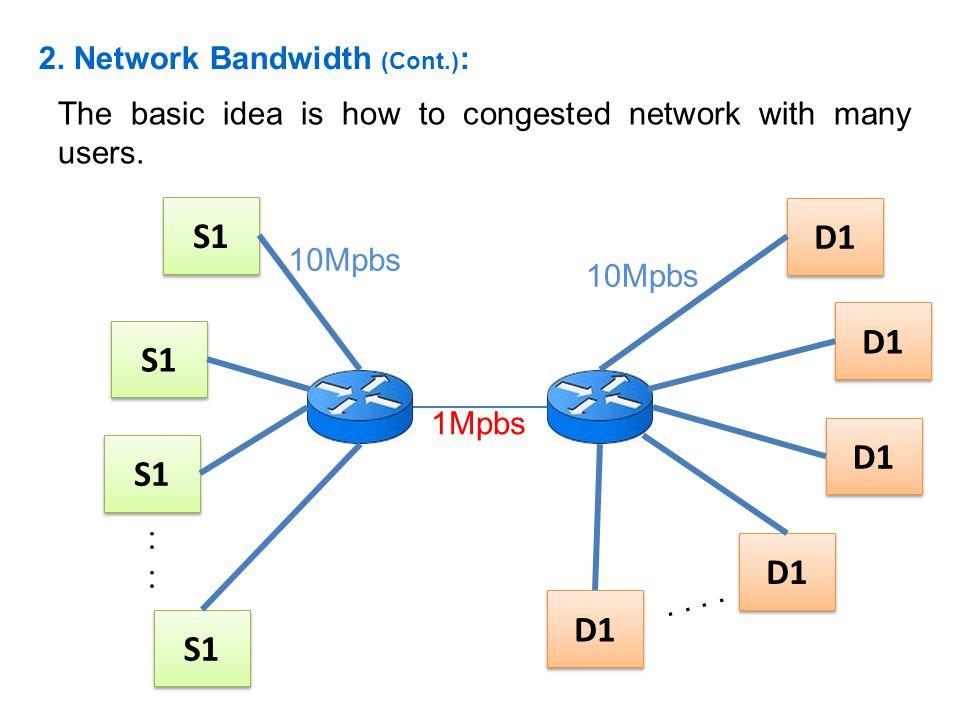 S1 D1 D1 S1 D1 S1 D1 D1 S1 2. Network Bandwidth (Cont.):