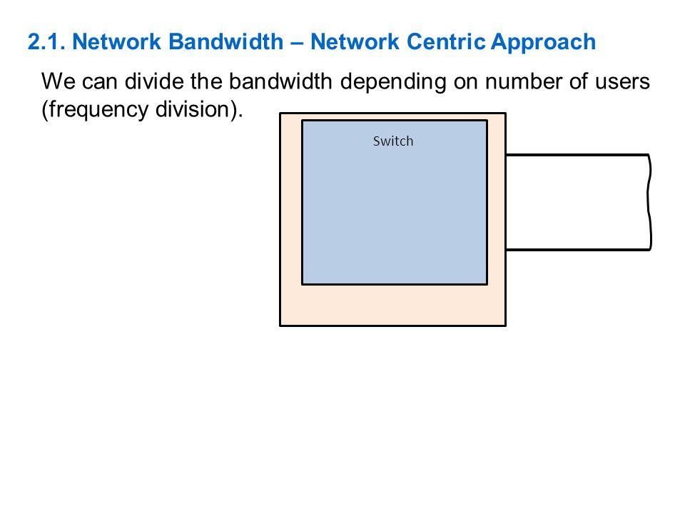 2.1. Network Bandwidth – Network Centric Approach