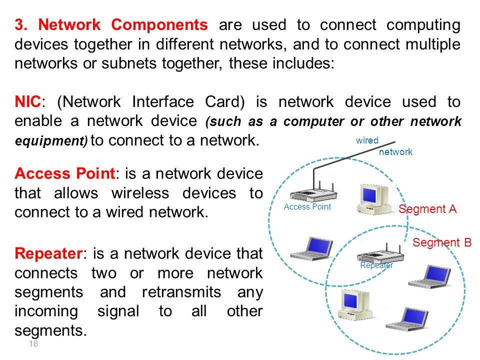 3. Network Components are used to connect computing devices together in different networks, and to connect multiple networks or subnets together, these includes: