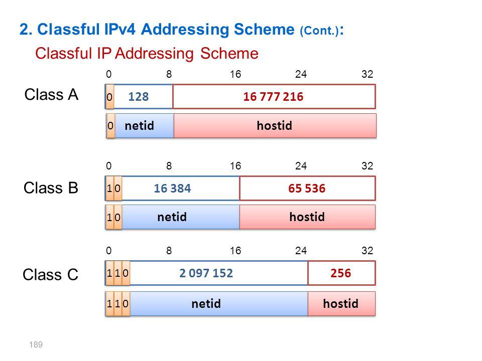 2. Classful IPv4 Addressing Scheme (Cont.):
