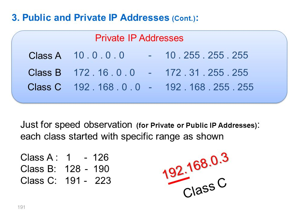 192.168.0.3 Class C 3. Public and Private IP Addresses (Cont.):