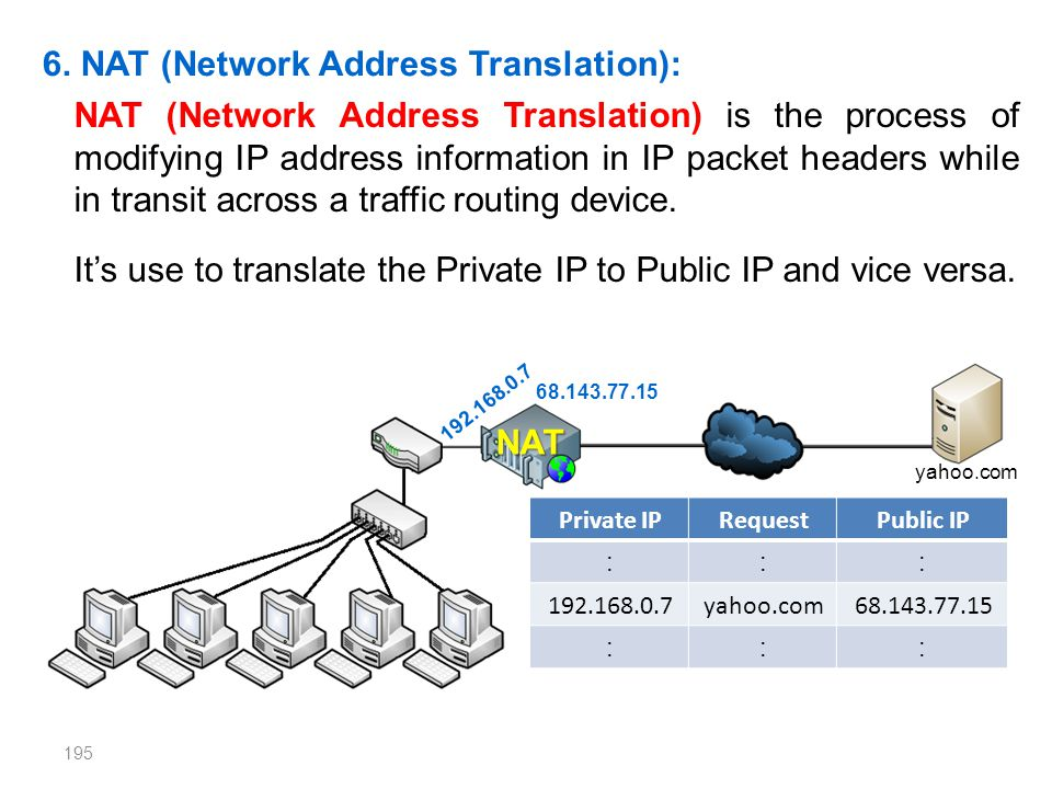 6. NAT (Network Address Translation):
