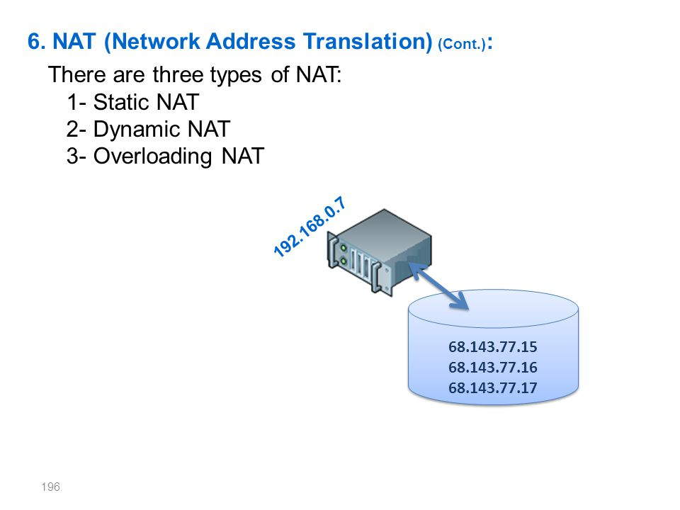 6. NAT (Network Address Translation) (Cont.):