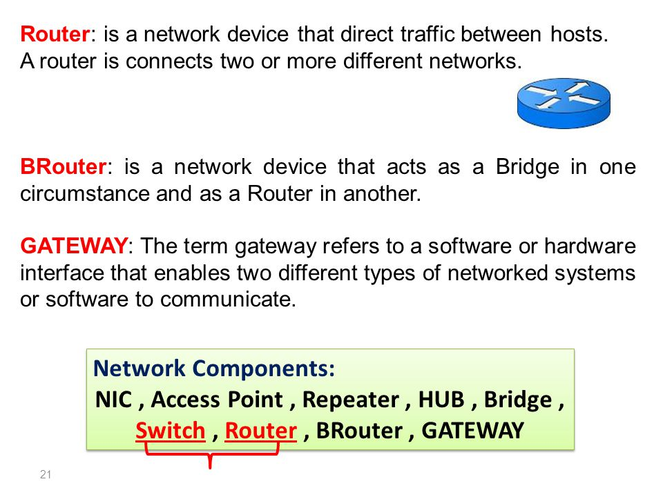 NIC , Access Point , Repeater , HUB , Bridge ,