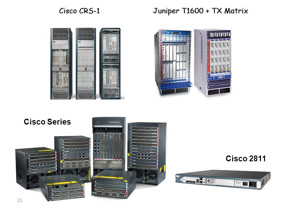 Cisco Series Cisco 2811