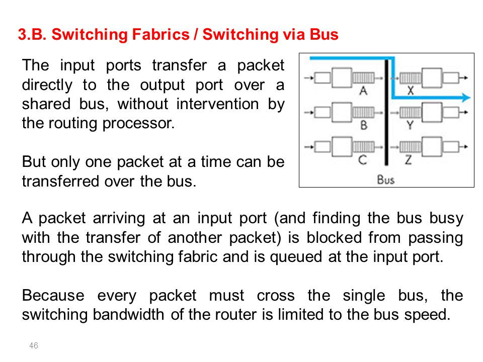 3.B. Switching Fabrics / Switching via Bus