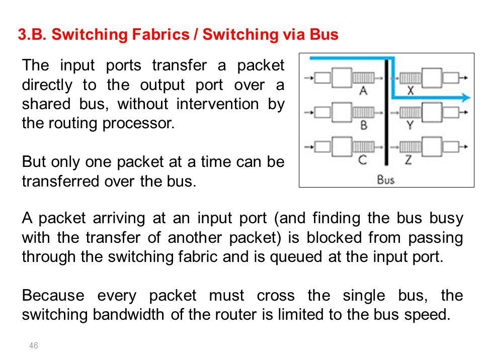 3.B. Switching Fabrics / Switching via Bus