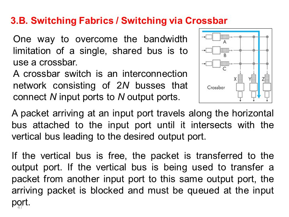 3.B. Switching Fabrics / Switching via Crossbar