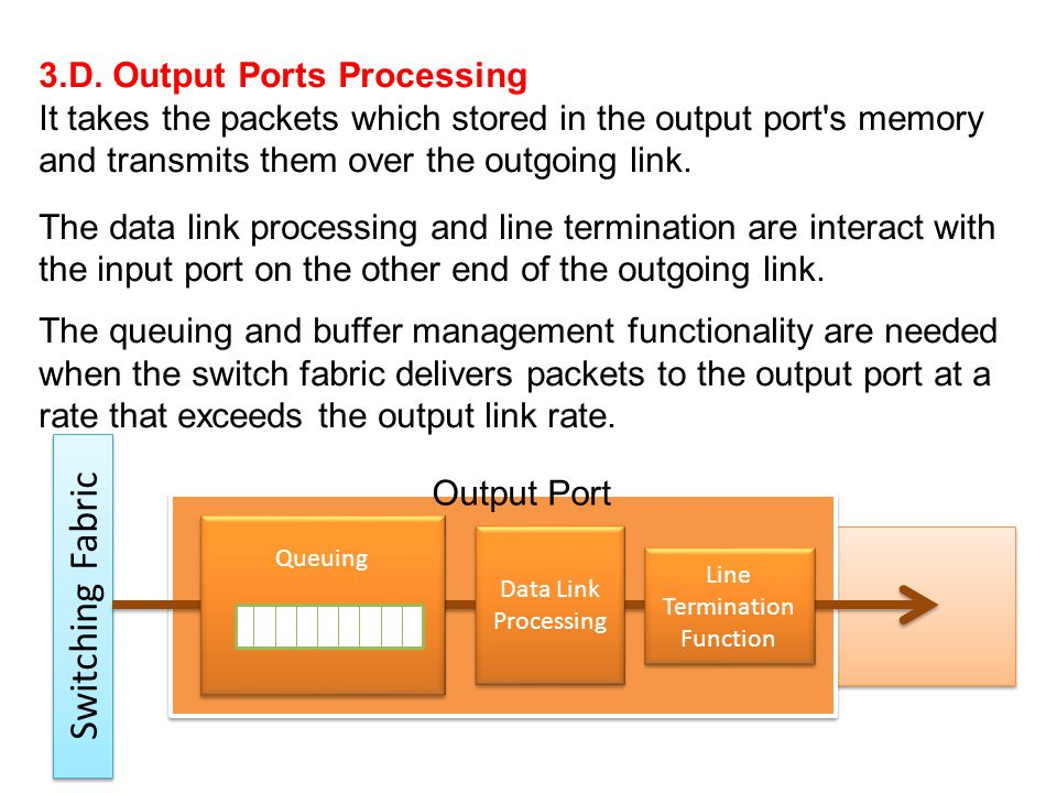 Switching Fabric 3.D. Output Ports Processing