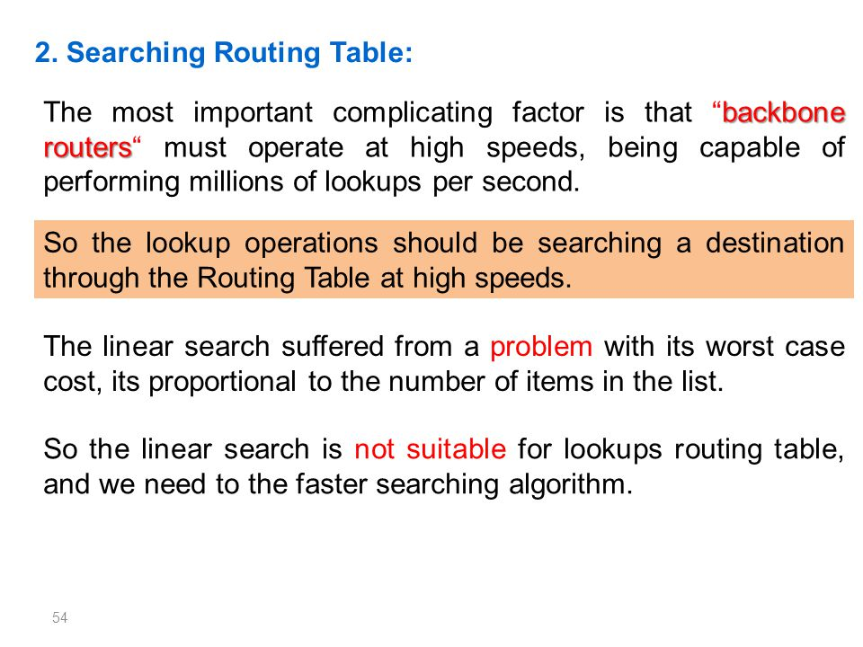 2. Searching Routing Table: