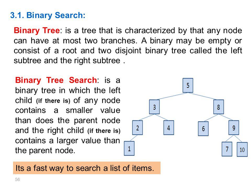 3.1. Binary Search: