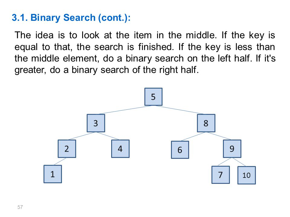 3.1. Binary Search (cont.):