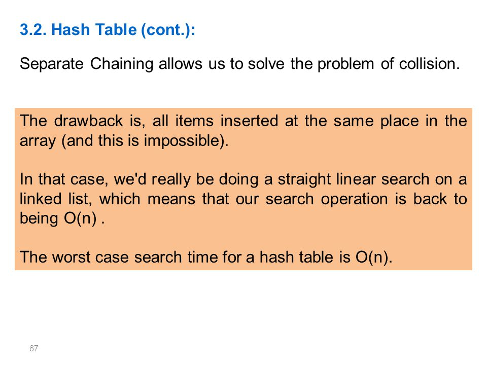 3.2. Hash Table (cont.): Separate Chaining allows us to solve the problem of collision.