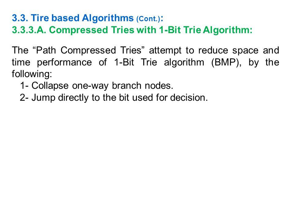 3.3. Tire based Algorithms (Cont.):