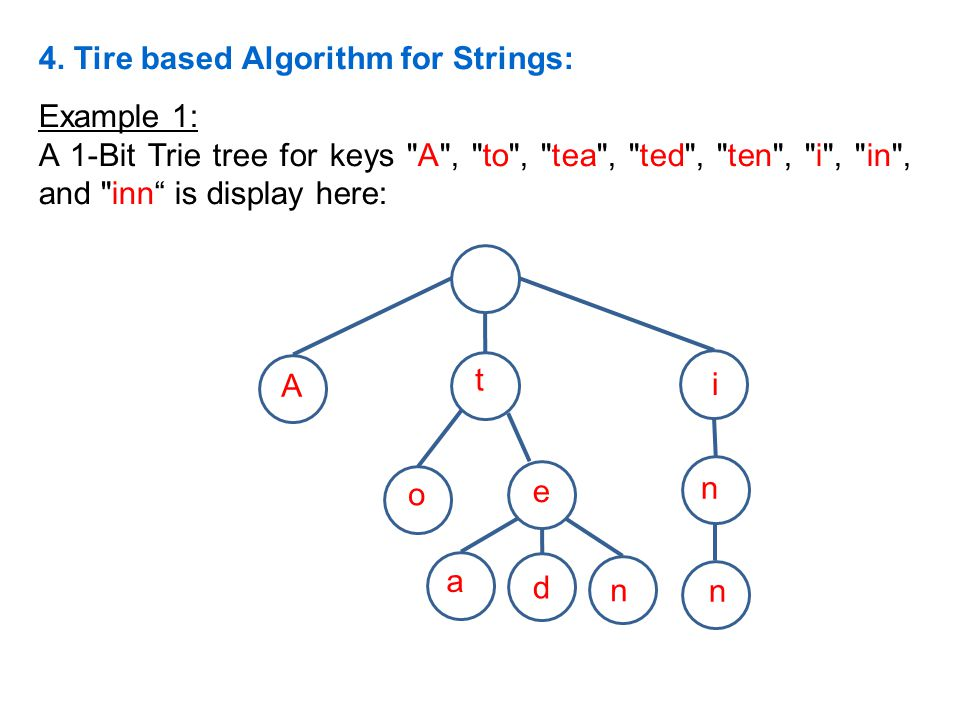 4. Tire based Algorithm for Strings:
