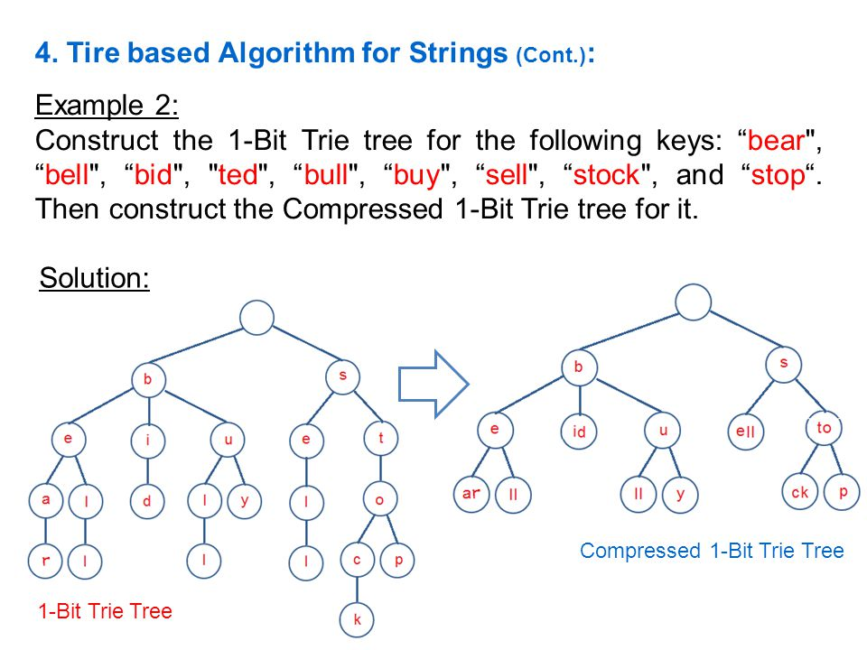 Compressed 1-Bit Trie Tree